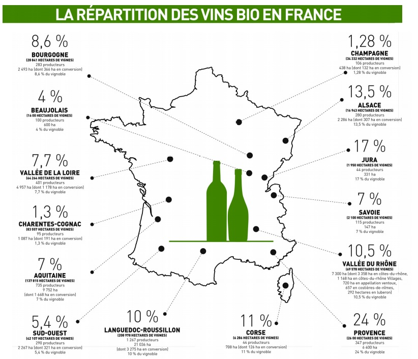 vin-bio-france